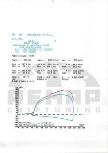BMW X3 F25 3.5D Stage2 chiptuning Remap.lv