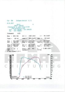 BMW X3 F25 3.5D xDrive chiptuning Stage 2, EGR off, DPF off